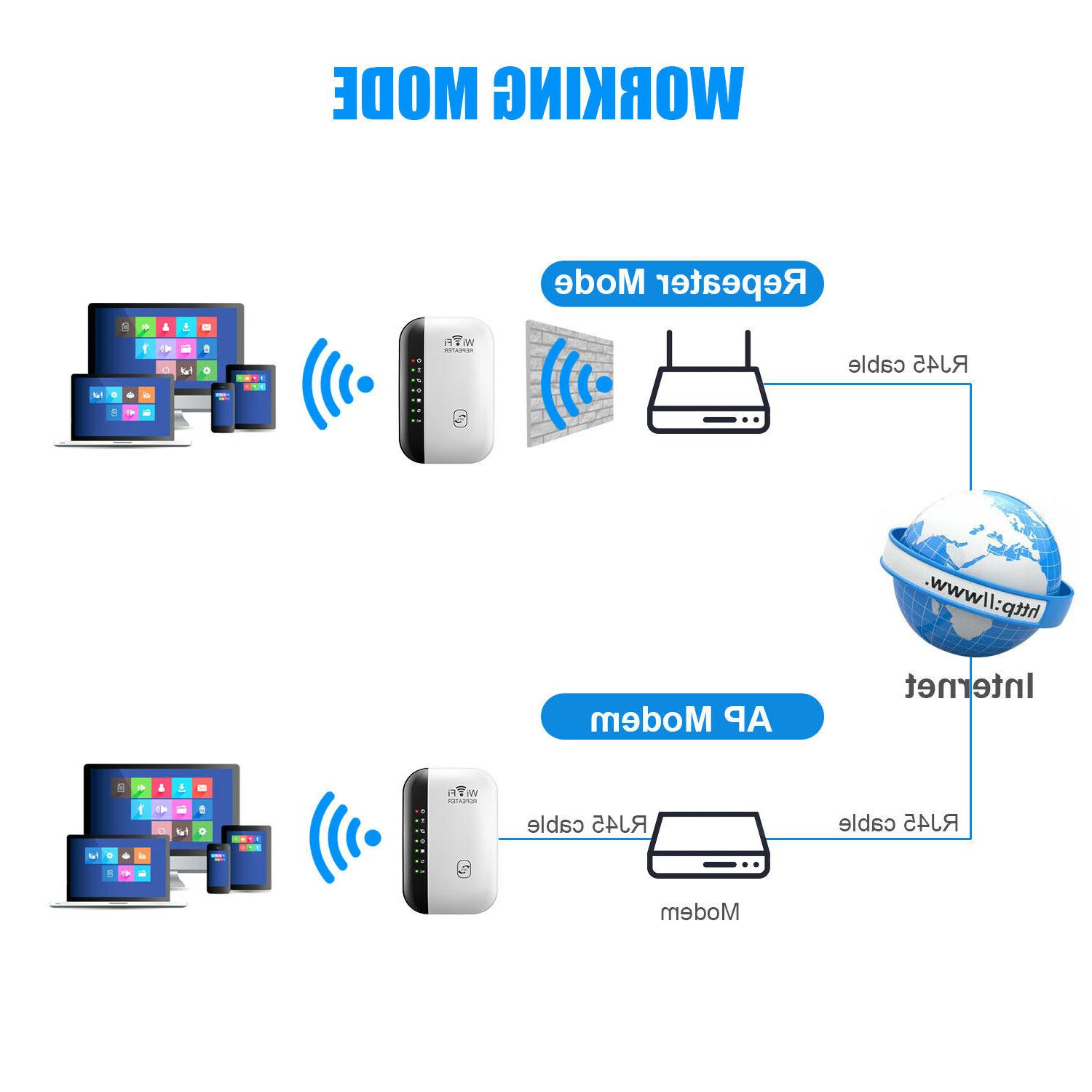 WiFi Extender Booster router Signal Repeater